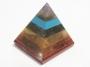 Piramide Chakras